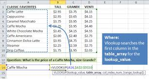vlookups and pivot tables vlookup exle explained at starbucks excel cus