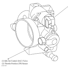 location of idle control valve where is the idle control valve