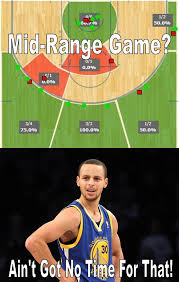 Stephen Curry Memes - steph curry drops 40 points boydz n the hood