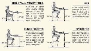 standard bar table height 10854