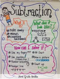 44 best math anchor charts addition and subtraction images on