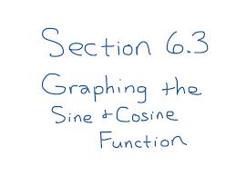 pre calc 6 3 graphing the sine u0026 cosine function math algebra 2