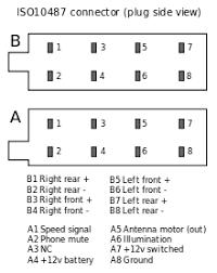 connectors for car audio wikipedia