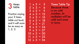 10 minutes a day times tables u2013 android apps on google play