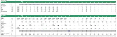free spreadsheet templates excel spreadsheet u0026 templates