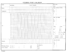 Spreadsheet Graphs And Charts 8 Internal Quality Control Of Data