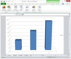Host Excel Spreadsheet Tutorial Exle How To Access Microsoft Excel Chart The
