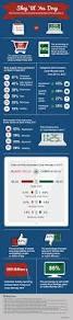 amazon black friday vs cyber monday thanksgiving vs black friday vs cyber monday page 5