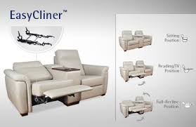 Leggett And Platt Sofa International Home Furniture Components Leggett U0026 Platt