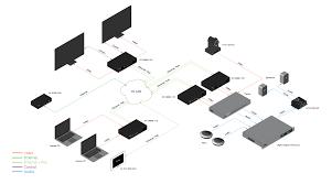 home av network design omnistream atlona av solutions commercial u0026 residential