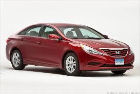 2015 hyundai sonata consumer reviews consumer reports top car picks affordable family sedan hyundai