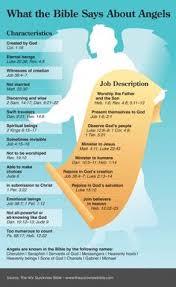 matt 7 13 14 inspiration bible scriptures amen