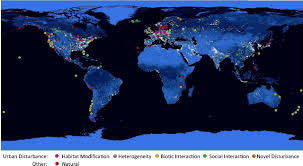habitat si e social global signatures of phenotypic change in and plant