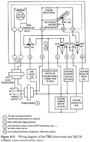 honeywell thermostat rth6450 wiring diagram 28 images need