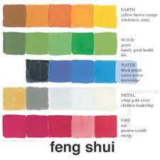 couleur cuisine feng shui couleurs arqitecture