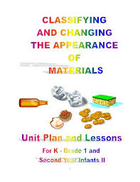 classifying and changing the appearance of materials science unit