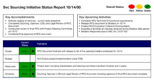testing weekly status report template it management report template awesome software testing weekly