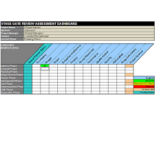 dashboards project management templates
