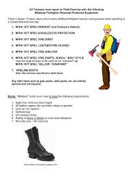Firefighter Boots Store by Wildland Fire Ppe And Boot Requirements