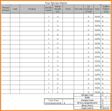Food Cost Spreadsheet Free by 6 Free Recipe Costing Spreadsheet Balance Spreadsheet