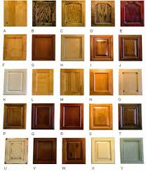 Wood Kitchen Cabinets Look You Can Choose Any Cabinet Door Color Or Stain Color You