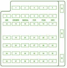 2001 ford mustang fuse box 2002 ford mustang fuse box diagram circuit wiring diagrams