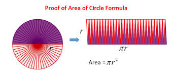 area of circles solutions examples worksheets videos