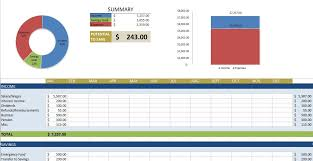 Investment Property Spreadsheet Personal Income And Expenses Spreadsheet Nbd