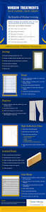 environmental archives infographic find free
