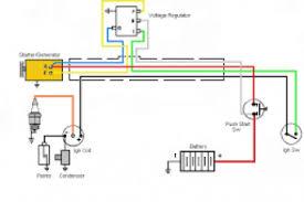 cub cadet wiring diagrams wiring diagram simonand
