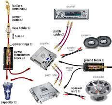 wiring diagram best 10 crutchfield wiring diagrams free download