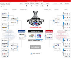 Nhl Standings 2015 Nhl Stanley Cup Playoffs Bracket