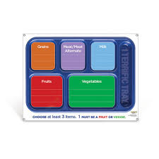 usda myplate resources myplate lesson plans my plate