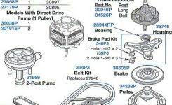craftsman riding lawn mower parts diagram wiring diagram and for