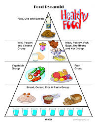 food worksheets cut u0026 paste activities food pyramid food