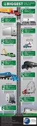 249 Best Truck Images On Pinterest Big Trucks Semi Trucks And