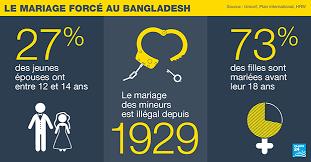 11 ans de mariage bangladesh plutôt mourir que de me laisser marier à 14 ans