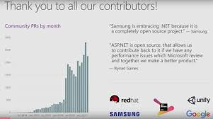 net core 2 0 released along with visual studio 2017 15 3 and