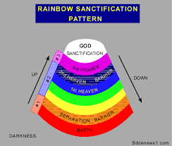 colors meaning colors in scripture