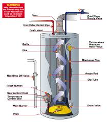 stunning combi boiler wiring diagram pictures images for image