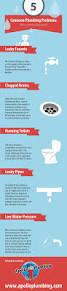 best 20 plumbing problems ideas on pinterest plumbing tools