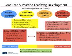 improve your teaching with the center for engaged instruction