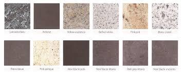plan de travail en granit pour cuisine plan de travail granit ikea amazing plain de travail beton cir et