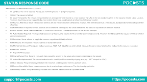 complete understanding of http u0026 protocol pocasts