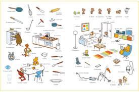 vocabulaire de la cuisine vocabulaire ustensiles de cuisine ohhkitchen com