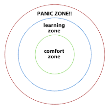 Leaving Your Comfort Zone Getting Out Of Your Comfort Zone Crew Co