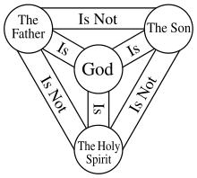 monotheism wikipedia