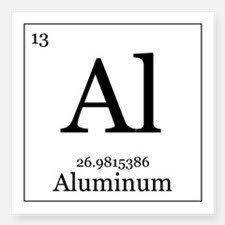 is aluminum on the periodic table which element form an ion with a plus 3 charge quora
