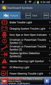 toyota dash light meanings car signs on dashboard inspirational what do the warning lights on