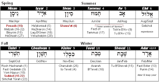 months of the hebrew calendar introduction to the calendar